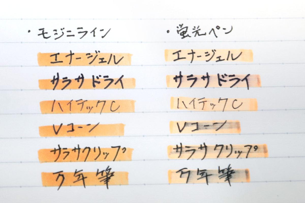 ↑一般的な蛍光ペンとの比較。にじみやすい水性/ゲルインクのペンで筆記し、30秒後にラインを引いてみた結果がこれ