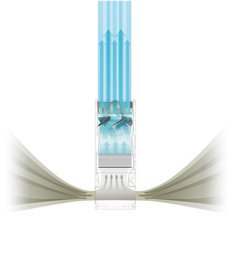 ↑空気の流れのイメージ。整流翼によって垂直方向に強力に風を吹き出す