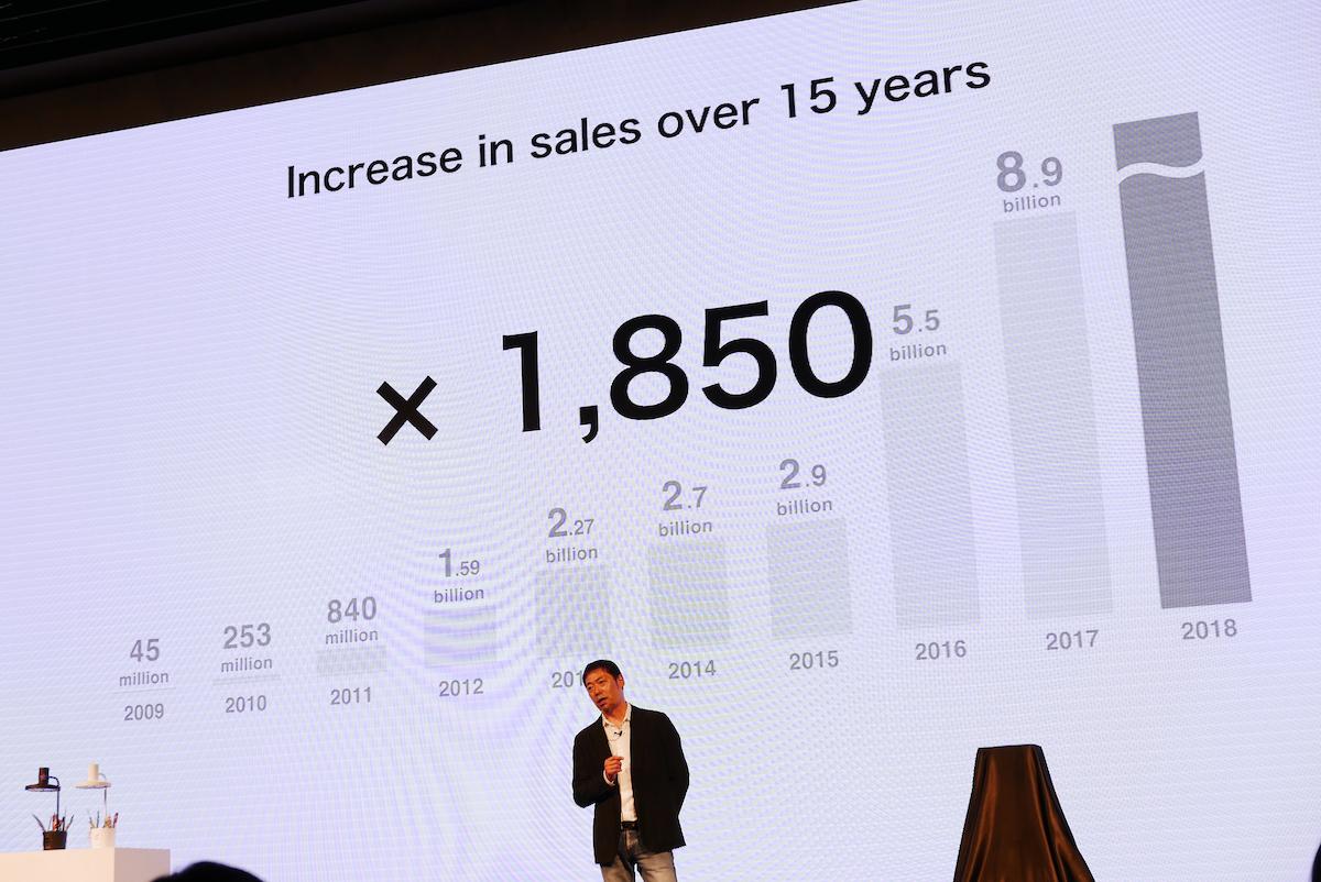 ↑今後15年でさらに1850倍を目指す! と寺尾社長は韓国メディアの前で大胆な意気込みを語る