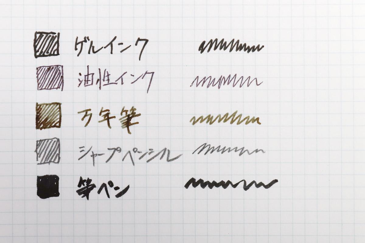 ↑どの筆記具を使っても確実に書き込める、安心感の高い紙質