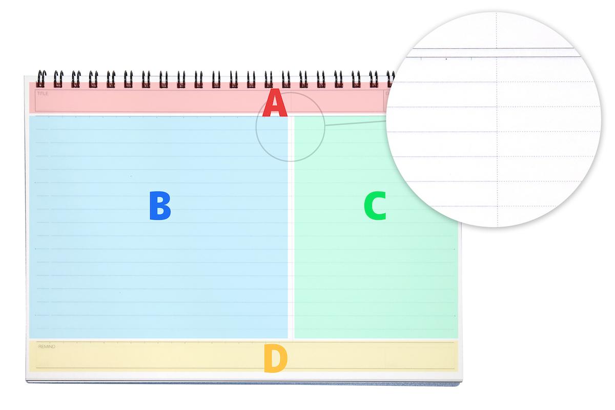 ↑大きく4分割された紙面。B欄とC欄は、よく見るとタイプの異なるドット罫になっている