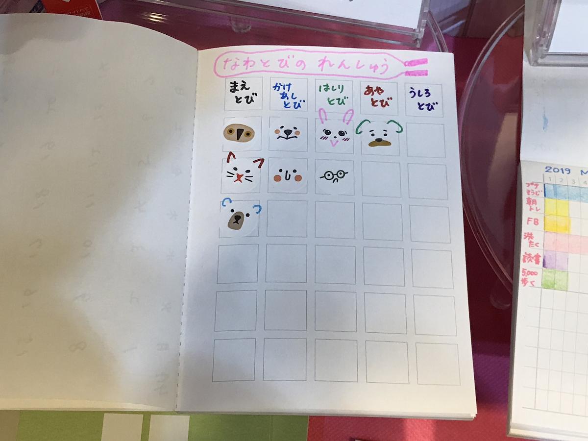 ↑「がんばりノート」の枠には、前述のカラーラベルがぴったり収まる。挑戦に成功した日にはシールを貼るなど、枠をさまざまに活用できる