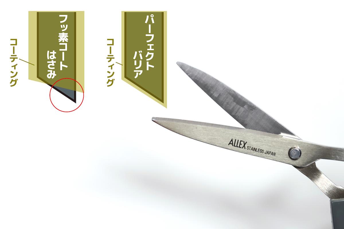 ↑一般的なフッ素コートはさみとパーフェクトバリアの違い。一般的なフッ素コートはさみは、刃先(図の赤丸の部分)が露出しているので、ここにテープが貼り付いてしまう