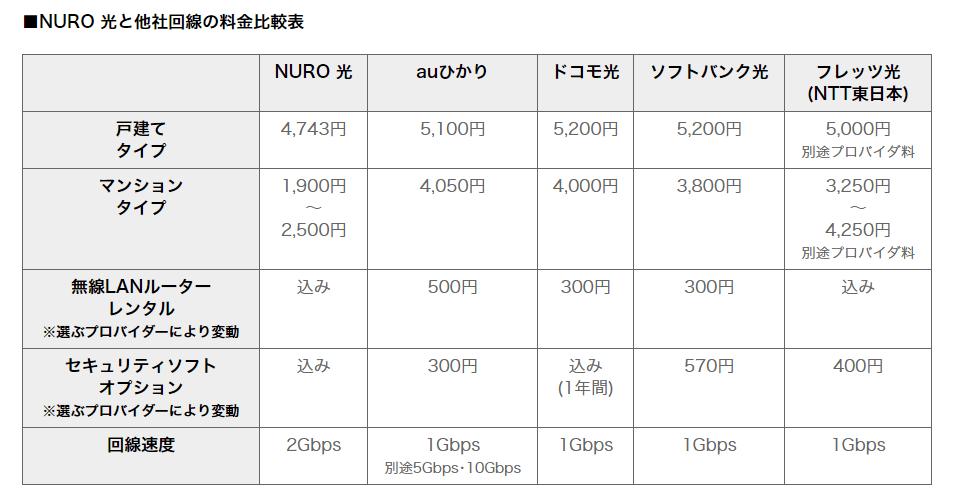 internet_price