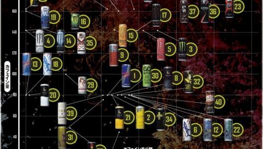 デザインやフレーバーの多彩さが楽しい! マニア厳選「エナジードリンク」大図鑑
