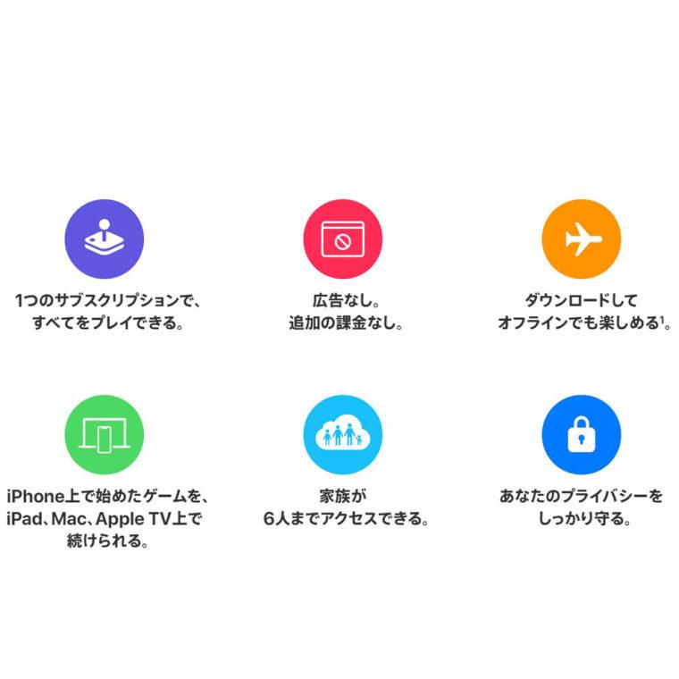 アップル アーケード と は