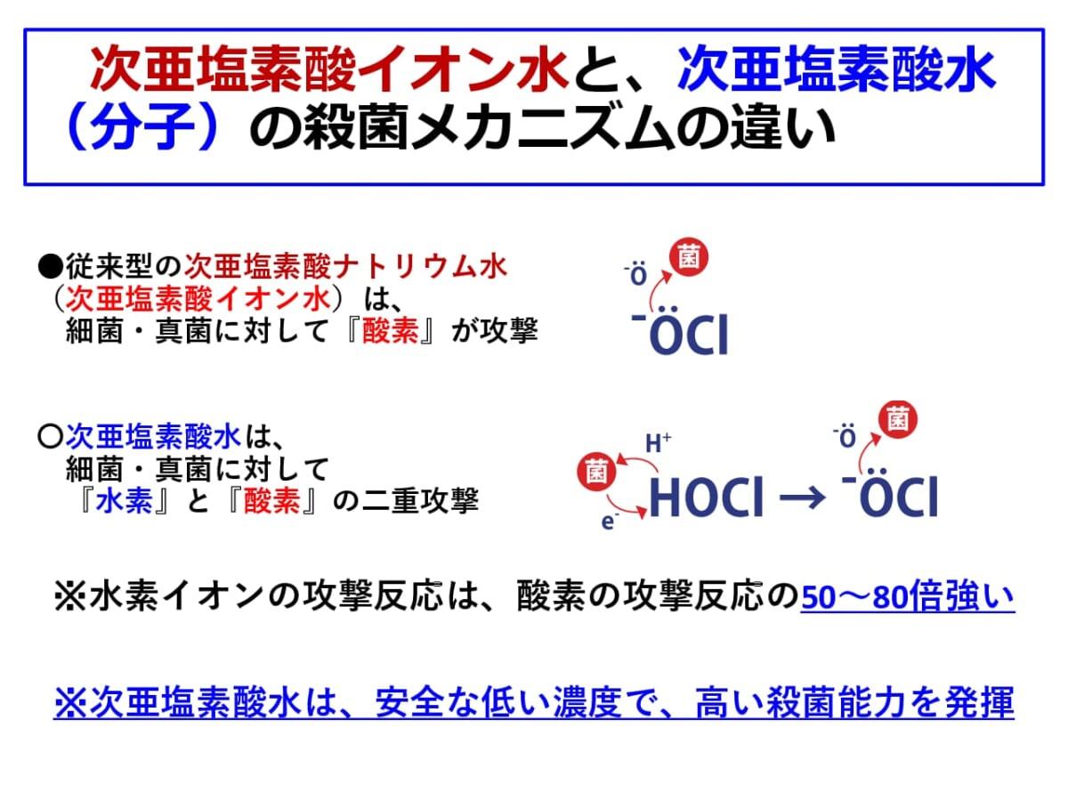 亜 塩素 酸 水 次