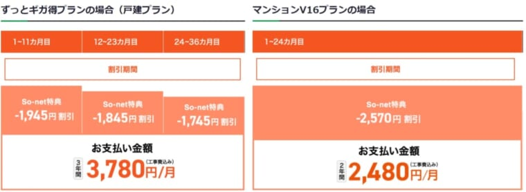 So-net auひかり 割引額