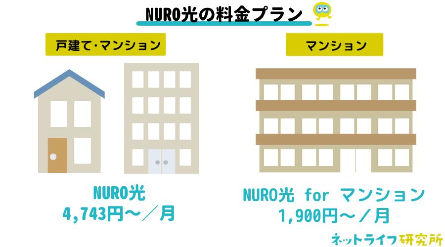 NURO光の料金プラン