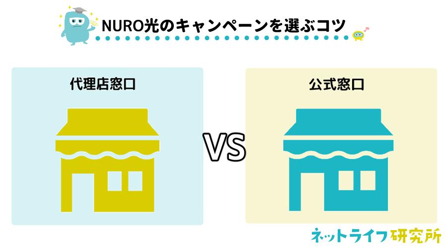 NURO光のキャンペーンを選ぶコツ