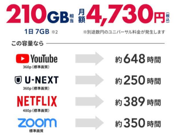 210GB 4,730円