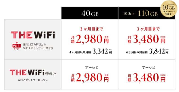 THE WiFiの契約プラン